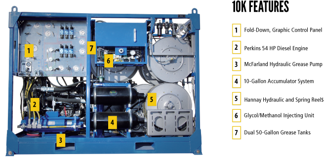fhe 10k grease injection system