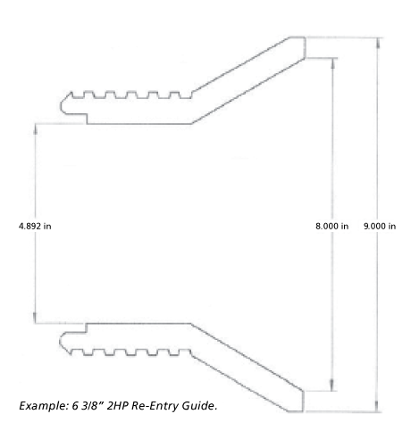 FHE lube entry guide diagram